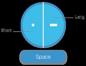 Support image keyboard - eyeFree